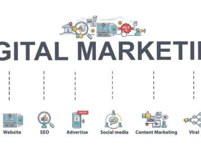 wykres o digital marketingu